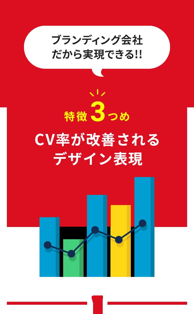 特徴3つめ CV率が改善されるデザイン表現
